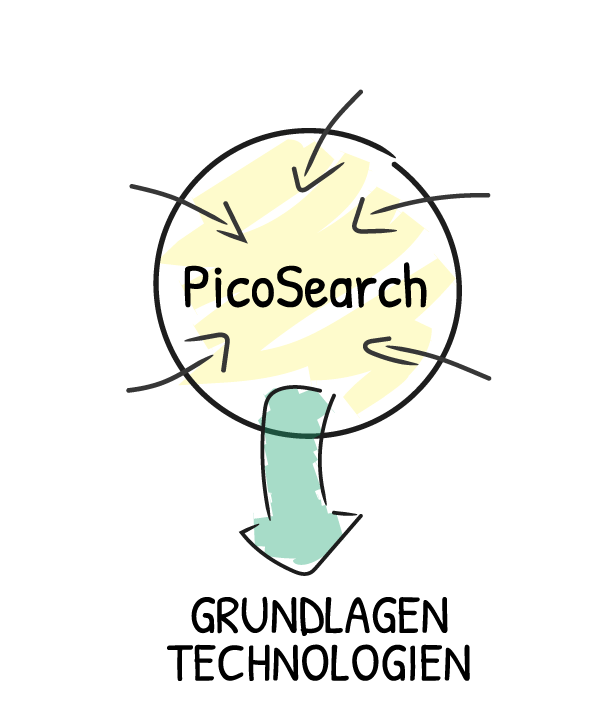 Picosens_Engeeniring_SMD_Prototypen_Forschung&Entwicklung_Bühl_PicoSearch_PicoEngineering_Innovation_Bühl_Technologien